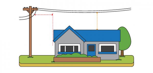 NWL0003 homes close to powerlines V2